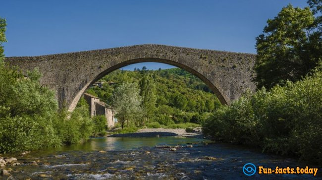 Architectural Wonders: Top 10 Most Impressive Bridges in France, Which Are Worth Seeing